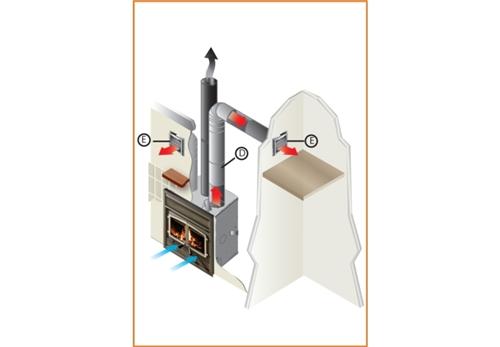Ac01309 Hot Air Gravity Kit